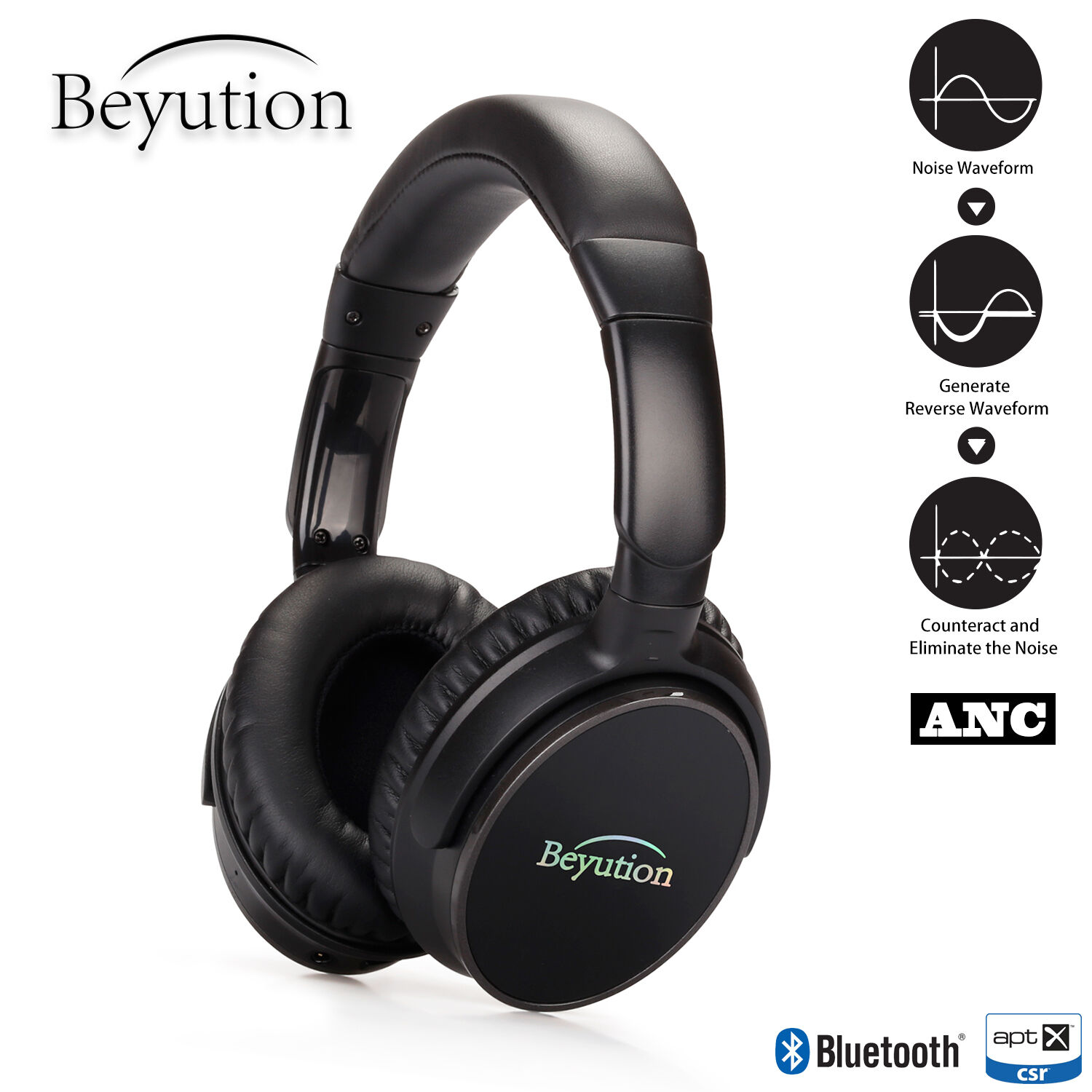 Active Noise Cancelling Headphones Wireless Bluetooth V4.1 E