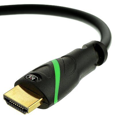 FLEX Series HDMI Cable  - High-Speed Supports Ethernet, 3D a
