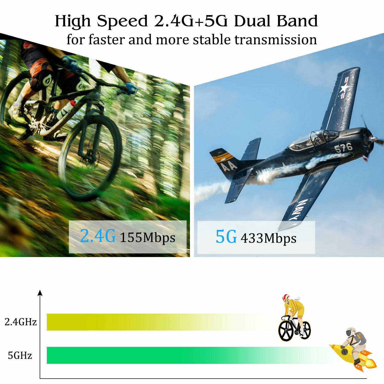 600Mbps USB Wireless Adapter Dongle 5G/2.5G Bluetooth PC Desktop