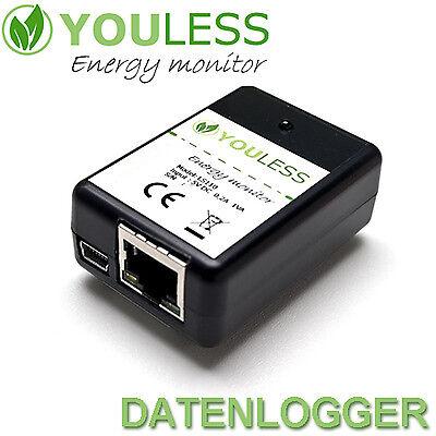 PORTOFREI Datenlogger für Stromzähler, S0-Impulseingang, LAN Netzwerkfähig LS120