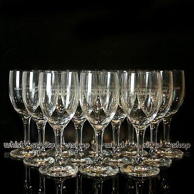 San Pellegrino-Aqua Panna 12 Stück Gläser Mineralwasser Gourmetwasser 12er Pack