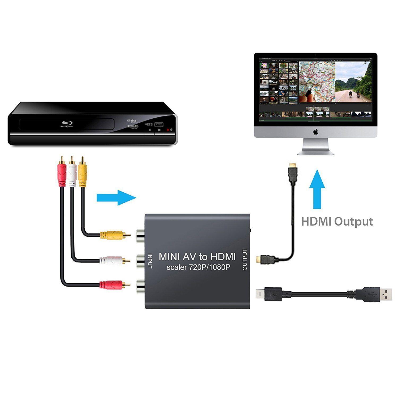 Mini Composito AV a HDMI Convertitore 1080P Audio RCA Video CVBS TV Adattatore