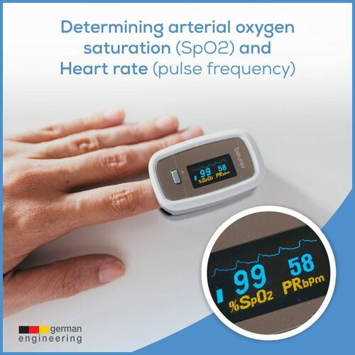 Beurer PO30 Fingertip Pulse Oximeter, Medical Device with 4 Colored Graphic Disp