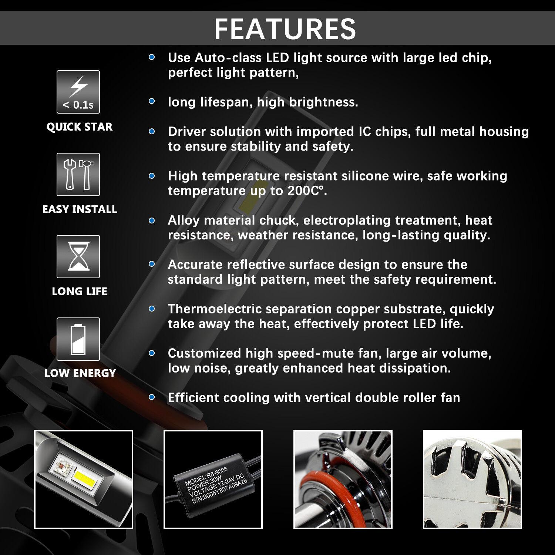 Truck Lite Led Headlight Hl 14 Wiring Diagram from i.ebayimg.com