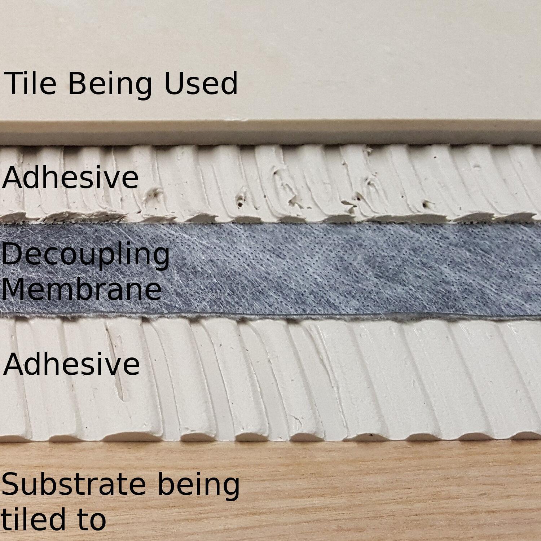 Decoupling waterproof membrane matting 5 or 20 metre rolls ebay decoupling waterproof membrane matting 5 or 20 metre rolls dailygadgetfo Gallery