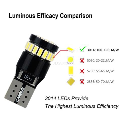 4X T10 168 2825 194 W5W LED License Plate Light Bulb 6000K Bright White 24H EA