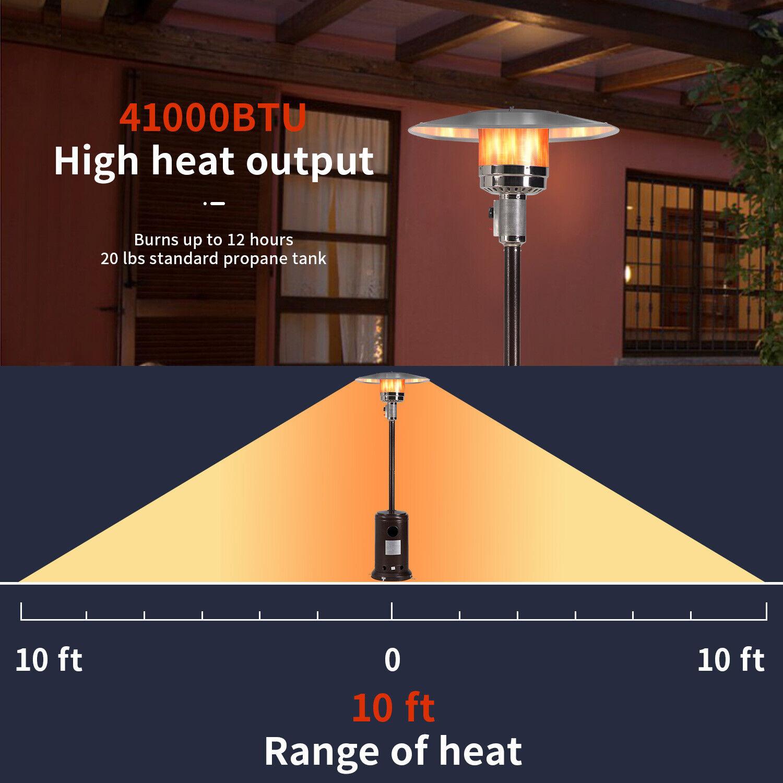 Outdoor Heater Propane LP Gas 41,000BTU Steel Power Coated ETL Certification Cat Supplies