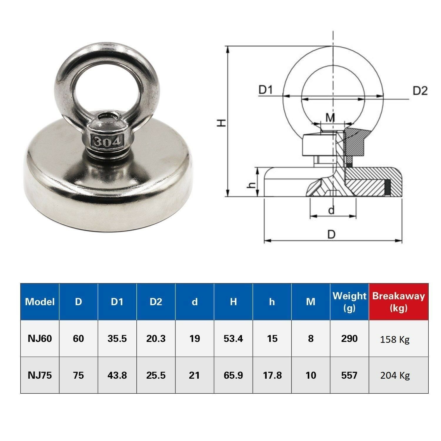 350 lbs 2.36 INCH FISHING MAGNET  Super Strong Neodymium Round Thick Eye bolt