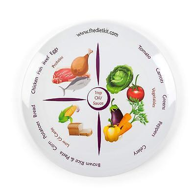 (World Slimming Diet Plate Divided Portion Control Weight Loss Watchers Sections)