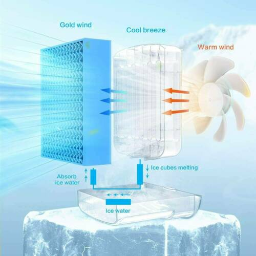 Like USB Air Fan Personal Air Ice Tray