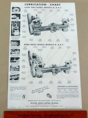 South Bend 9 Light 10 10k Oil Lubrication Chart Machinist Lathe Tool Shop Poster
