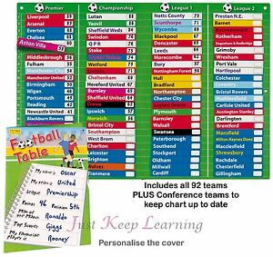 Magnetic football league table premier championship 1st for Championship league table 99 00