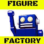 figure_factory