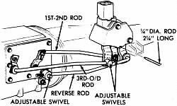 Looking to buy a833 parts or whole tranny