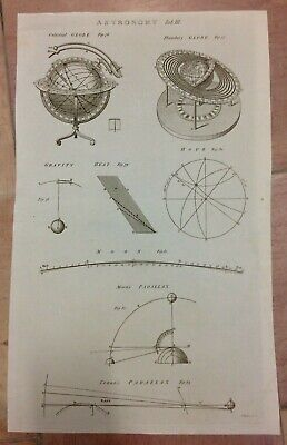 ASTRONOMY 1780 by TAYLOR 18e CENTURY LARGE ANTIQUE COPPER ENGRAVED PLATE