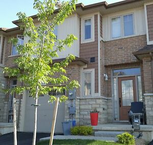 Rent Grimsby townhome