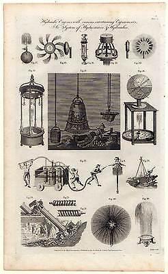 Hydraulik-Tauchen-Taucherglocke-Hydraulic Engines - Kupferstich 1791