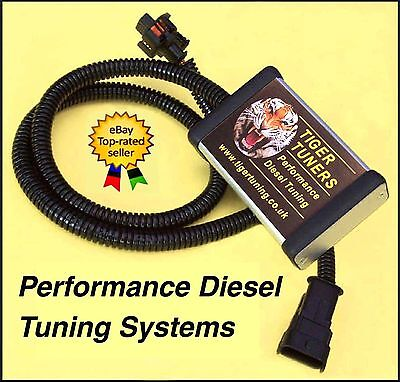 CHIP TUNING SUZUKI SWIFT 1.3 DDiS power diesel box performance CR