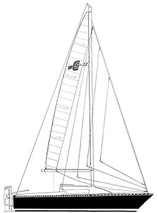 Looking for a used CS22 mainsail