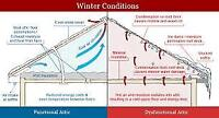 Attic insulation rebate $1500.00