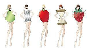 The 5 Body Shapes