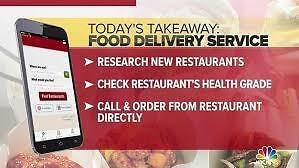 Rare Business Opportunity from FoodTech App earn passive income and substansial capital gains