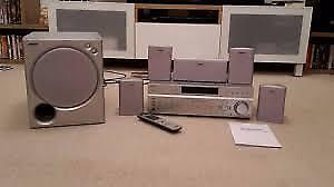 SONY Home Theater System HT-DDW760