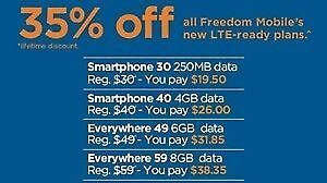 35% OFF ALL FREEDOM MOBILE LTE-READY PLANS