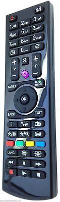 Walker WPS2414V12 TV Remote Control