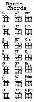Banjo Chords Bookmark
