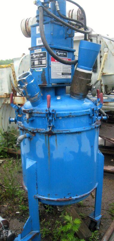 Shar Model EH100/45 Double Mixer, 10/4.5 HP, 0 - 1300/ 0-115 RPM