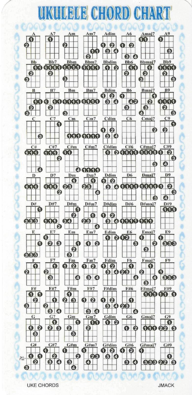 Bewitching image with ukulele chord chart printable