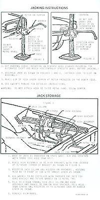 1966 Ford Thunderbird Jack Instruction Decal