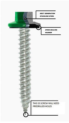 Stainless Steel Woodbinde 2500 Pcs 10x1-12in Metal To Wood 14 Roofing Screws