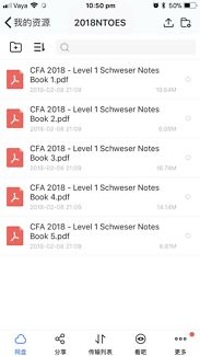 Cfa Level 1 Schweser Notes 2018 Pdf Free Download