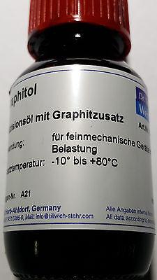 Etsyntha Teilsynthetisches Uhrenöl mit Graphitöl Fläschen à 5ml