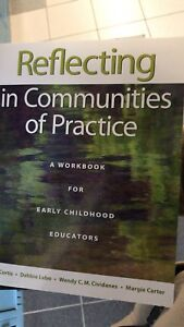 Reflecting in communicates of Practice