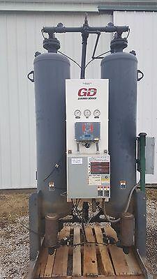 Gardner Denver Air Dryer Control System
