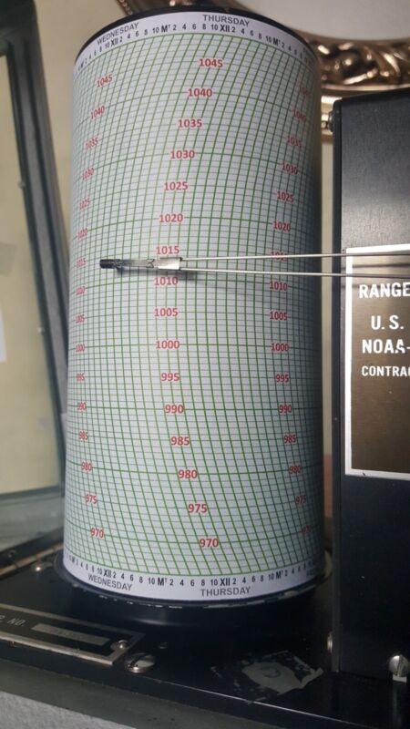 No-bleed MILLIBARS Belfort Friez Bendix Microbarograph 195-hr Chart BAS36