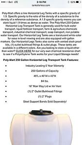 brand new 250 gallon water/sewer tanks