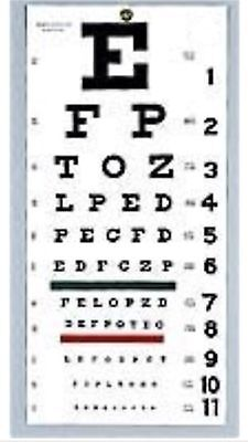NEW Wall Snellen Eye Exam Vision Test Charts 22