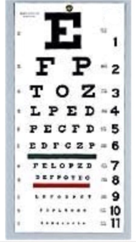 "2 pc Wall Snellen Eye Exam Vision Test Charts 22"" x 11"" US Seller Free Ship #WSN"