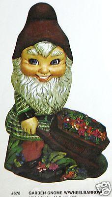 Керамика под покраску Ceramic Bisque Gnome