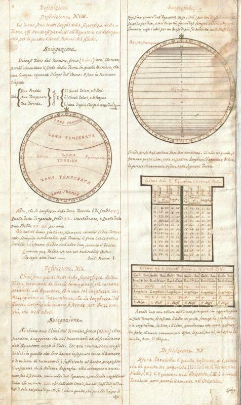 1720 Italian Navigation Manuscript w/ Temperature Maps