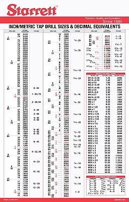 Starrett Machinist Wall Chart Tap Drill Sizes 25x39 Poster Volume Discounts