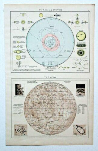 """SOLAR SYSTEM"" Original antique map 1895"