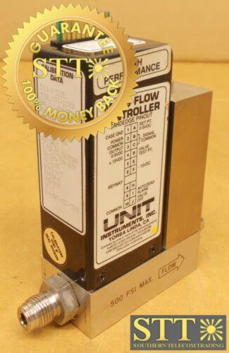 Ufc-1100a Unit Mass Flow Controller High Performance Range 2 Slm Gas Sih4