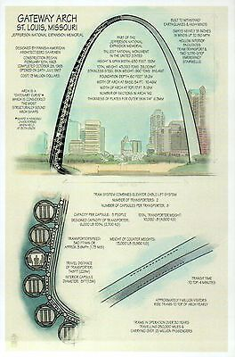 Gateway Arch, St. Louis Missouri, Monument Construction, MO - Technical Postcard