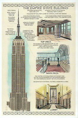Empire State Building, New York City, NY, Construction Info - Technical Postcard