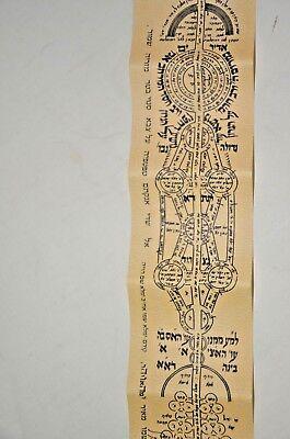 Amulet Protection Very long judaica hebrew R Kadouri kabala קמיע ארוך מהרב כדורי